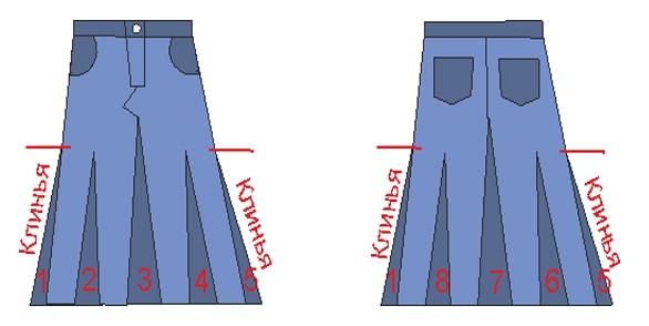 Длинная юбка шьем сами - Шьем сами
